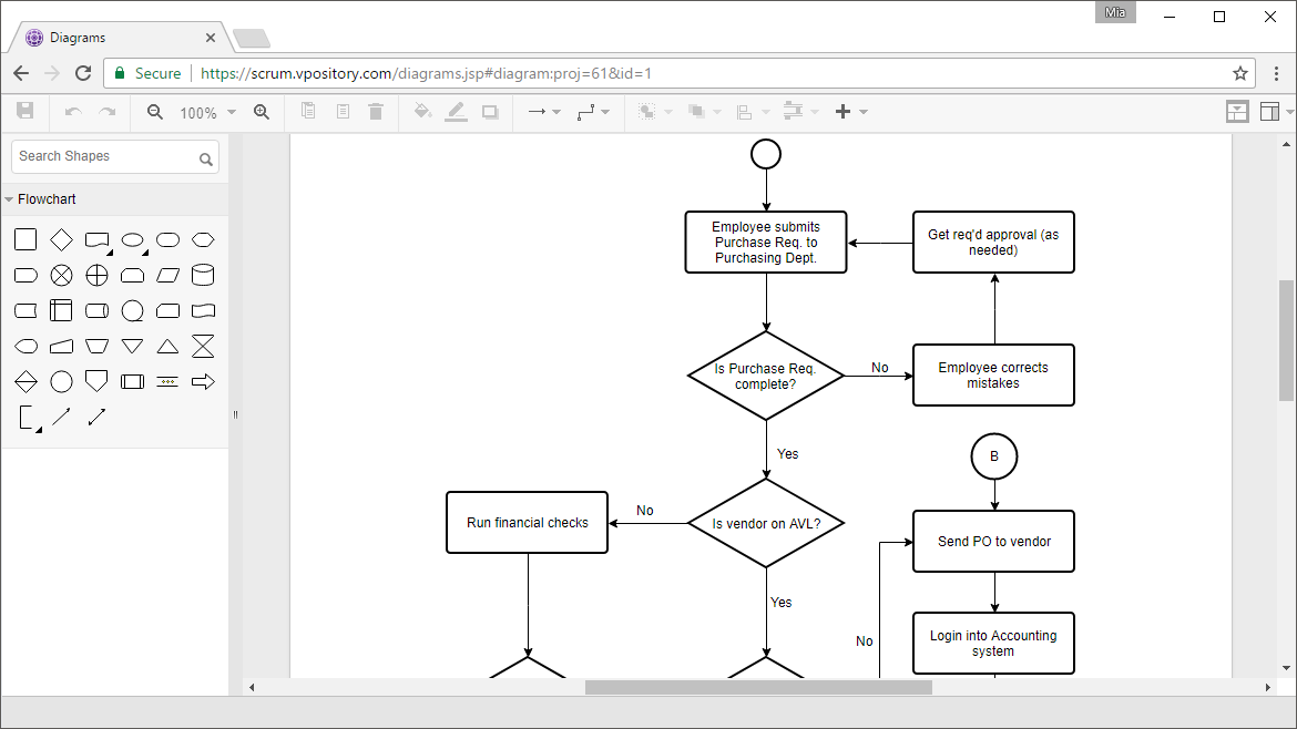 ClickCharts Charting Mapping amp Flowchart Software