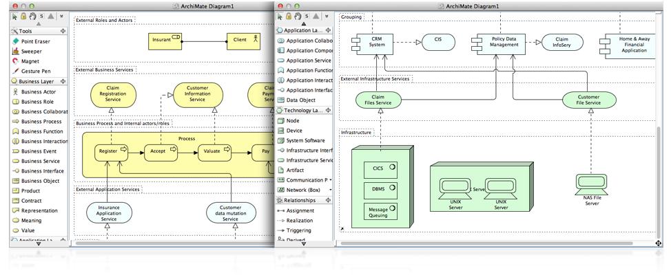 Build enterprise architecture on mac os x archimate 3 diagram ccuart Images