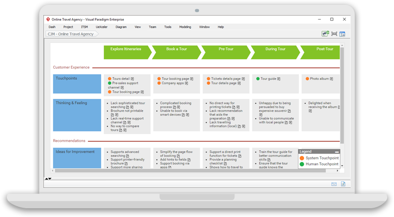 AllinOne Scrum Tool With Story Map UML And More Visual Paradigm - Experience mapping software
