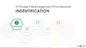 IT Project Management Lifecycke - Identification