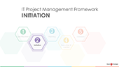 IT Project Management Lifecycke - Initiation