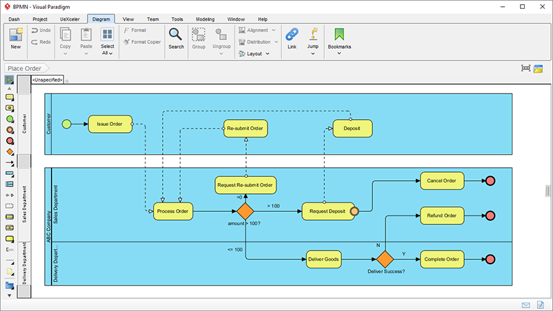 Bpmn diagram and tools bpmn business process diagram 1 ccuart Gallery