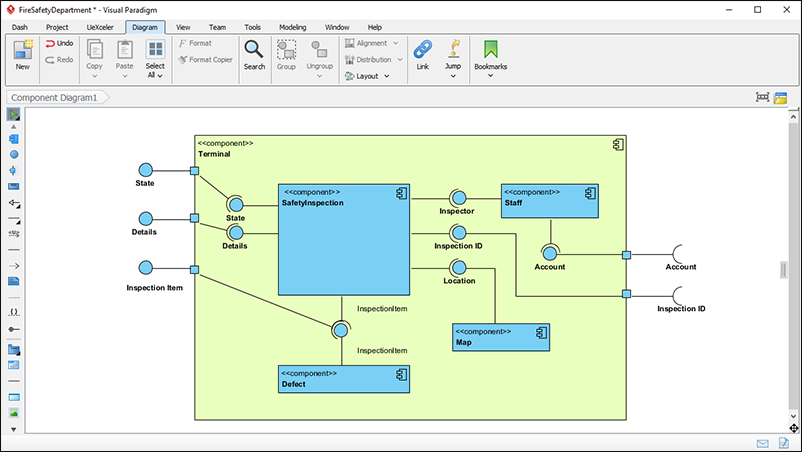 UML and SysML Tools