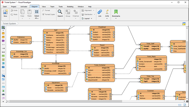 Database Design With Erd Tools