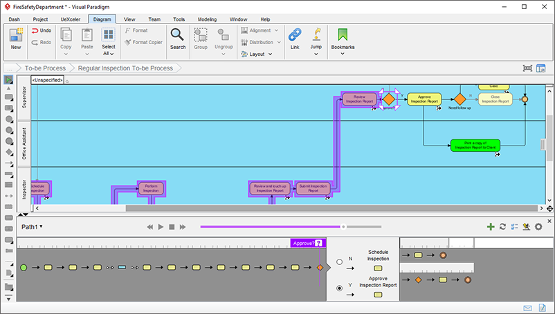 Business process diagram animation