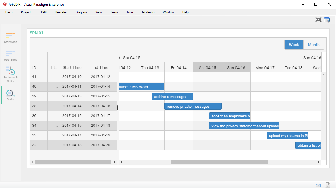 Gantt Chart integration