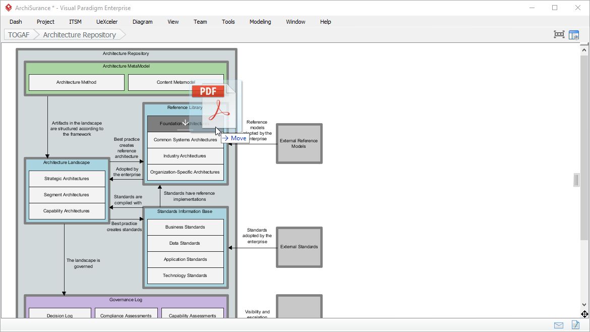 Visual paradigm uml agile pmbok togaf bpmn and more wajeb Image collections