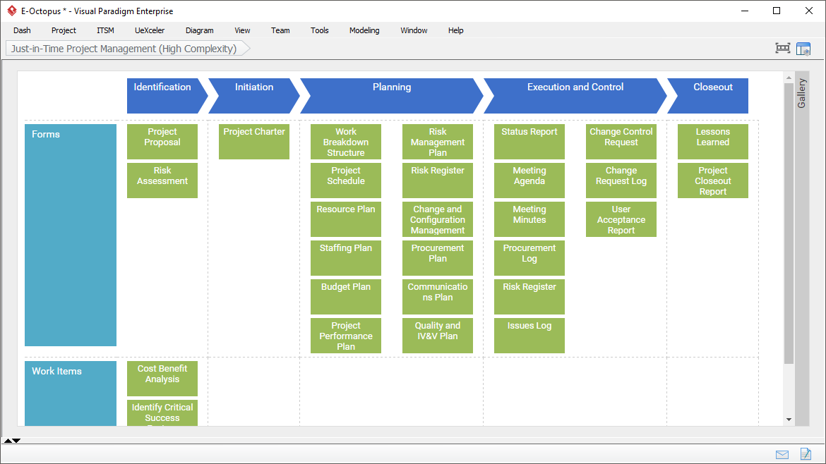 project management methodology template - project management software actionable process map
