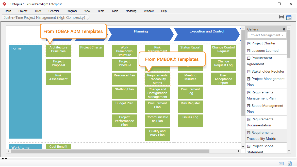 Mix with PM, PMBOK and TOGAF Forms and Work Items