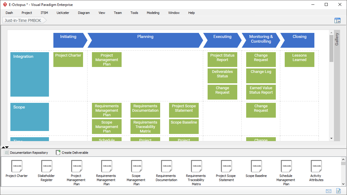 pmbok software actionable process map and more