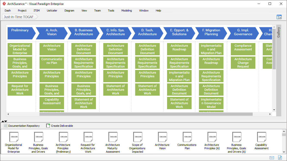 togaf architecture vision template - togaf software actionable process map and more