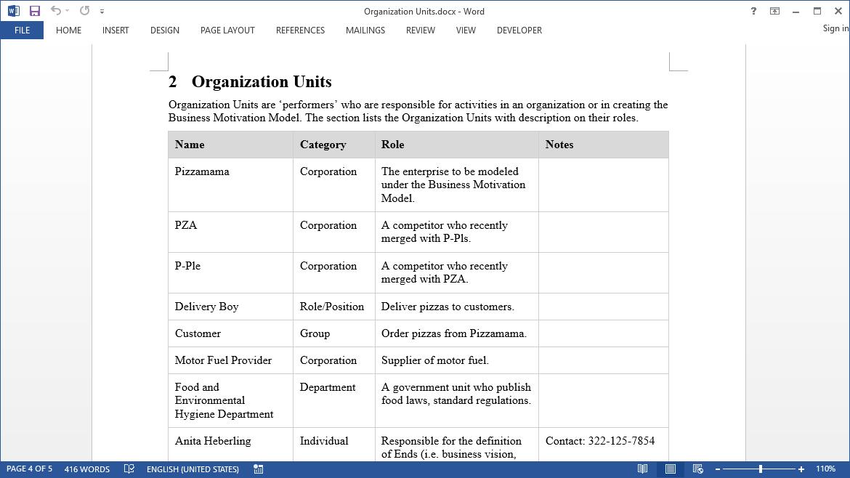 Organization Units