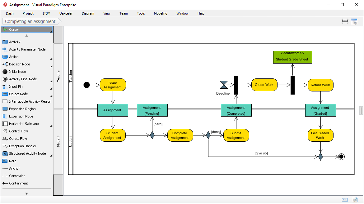 Easy to use uml tool activity diagram ccuart Choice Image