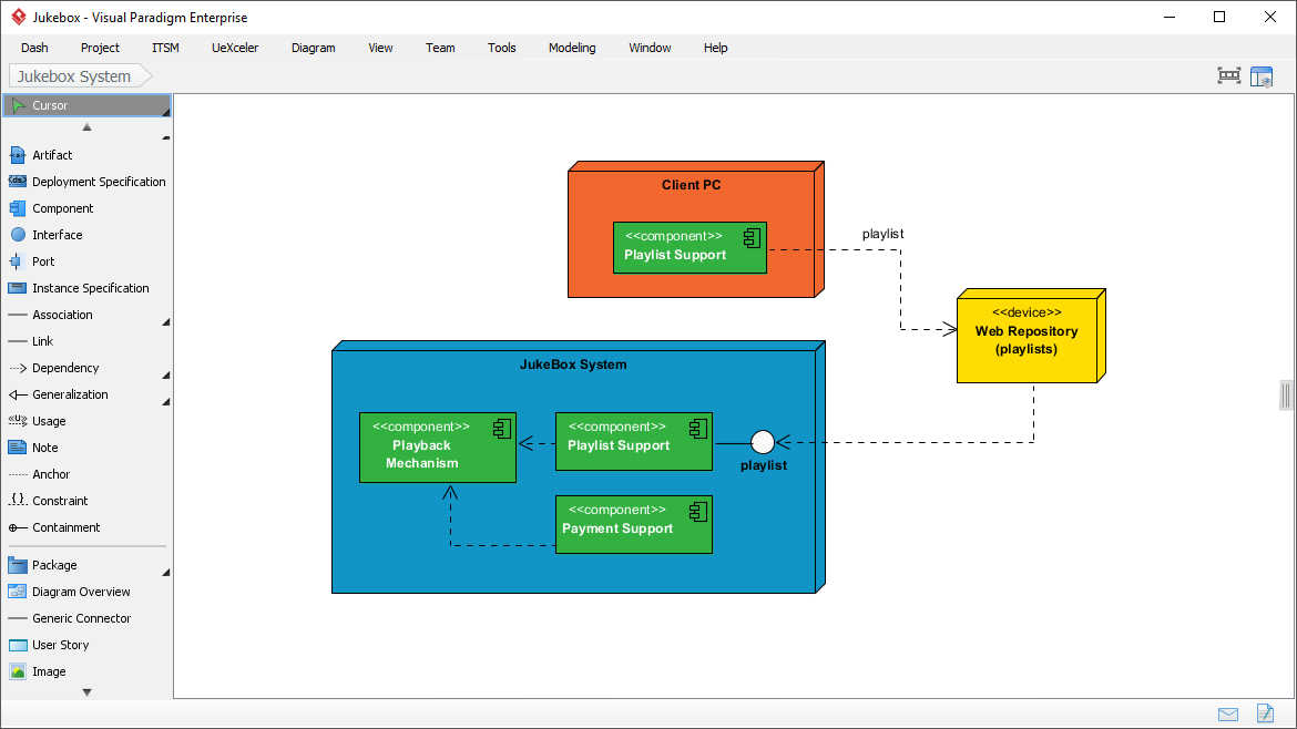 Easy to use uml tool deployment diagram ccuart Image collections