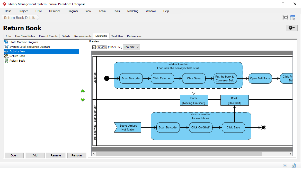Elaborating Use Cases with Sub-Diagrams