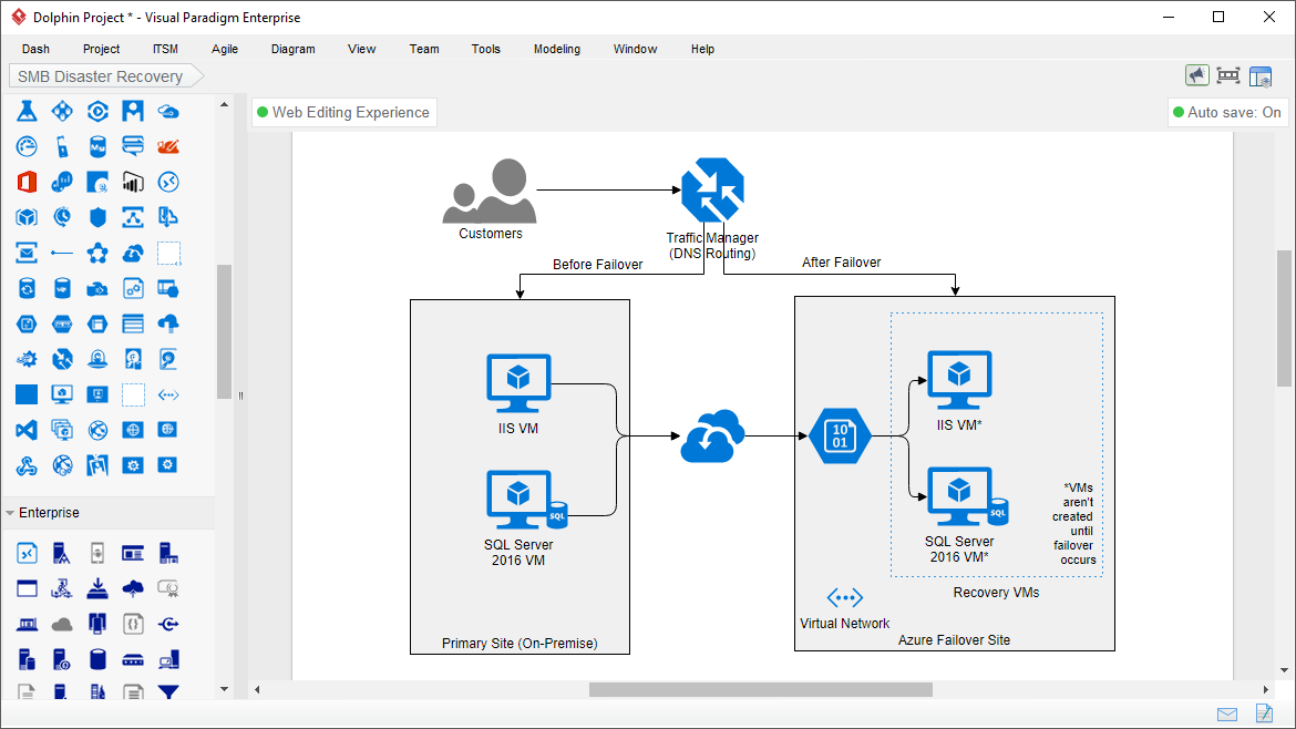 Azure Architecture Diagram Software