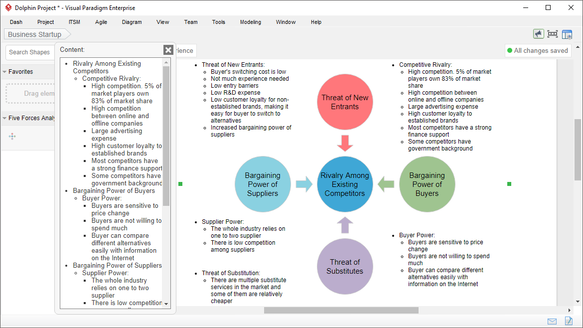 Easily draw professional swot pest value chain diagram etc five forces analysis ccuart Gallery