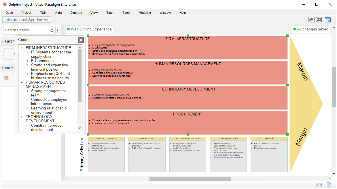 Easily draw professional swot pest value chain diagram etc value chain analysis ccuart Gallery