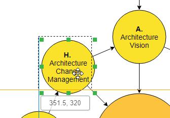 easy diagram editing