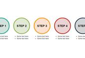 Circle Process