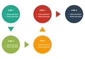 Circular Bending Process