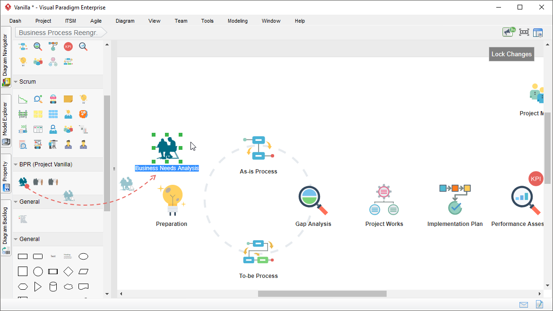 Business Process Reengr. Canvas Customization