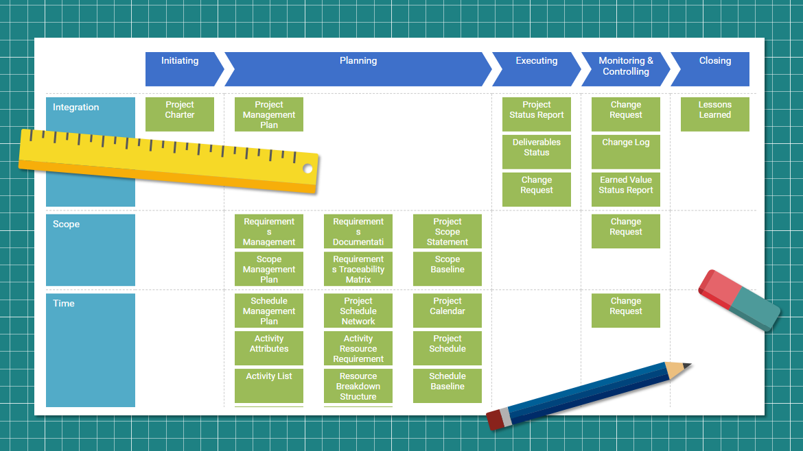 Customized Business Process Reengineering Canvas