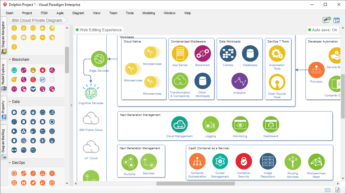 IBM Cloud architecture diagram software