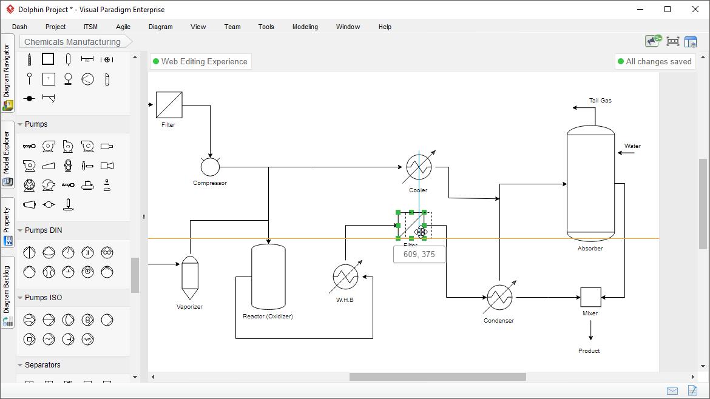 process flow diagram tooleasy to edit process flow diagram (pfd)