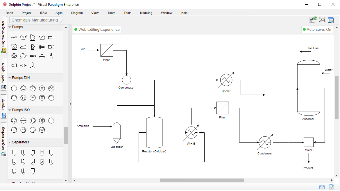 Process Flow Diagram Tool