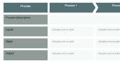 Basic Process Map Template