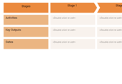 Stage Gate Process Template
