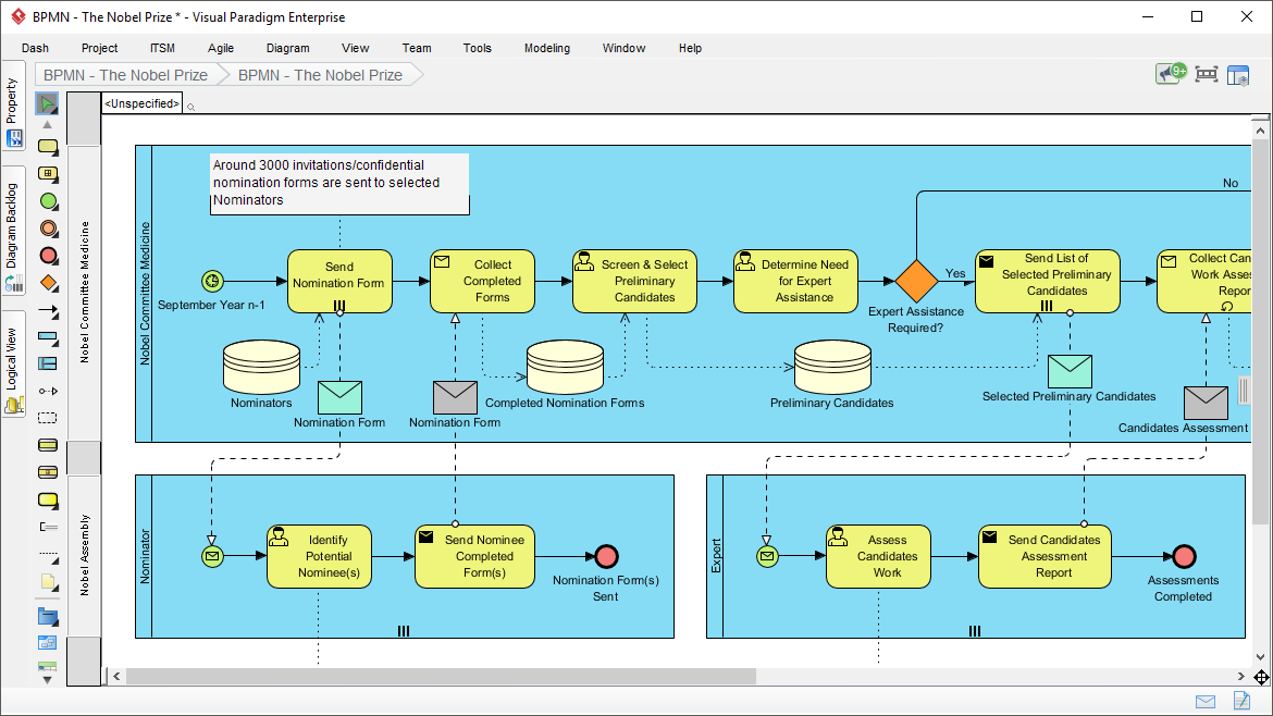 BPMN Business Process Diagram