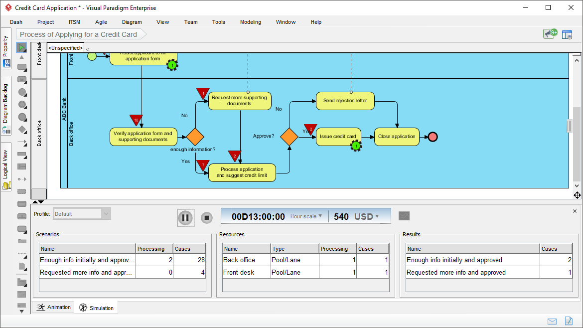 Business process simulation