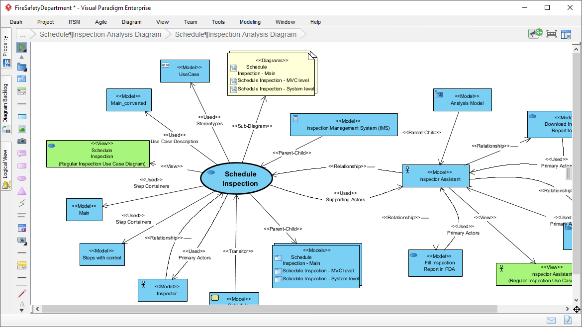 Analyze Dependencies with a Visual Map