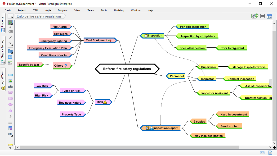 Mind mapping diagram and tools connect ideas in mind map with casual links ccuart Gallery