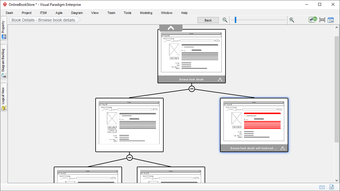 Define wireframing lifecycle with state
