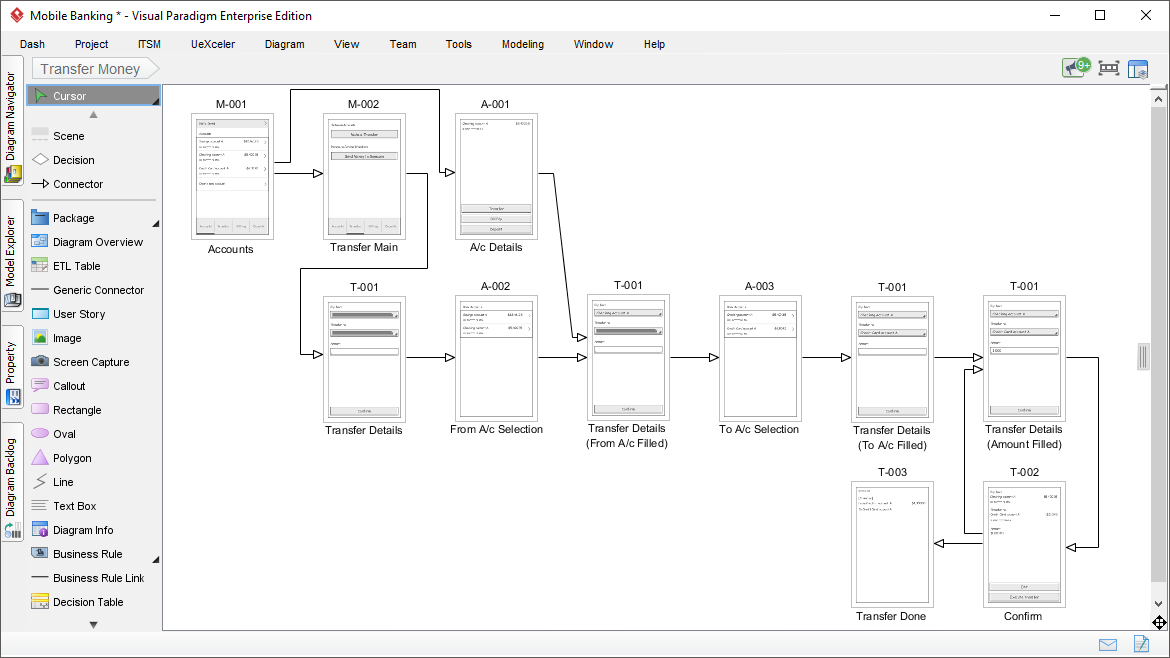 Wireflow tool create flowchart of wireframes wireflow diagram ccuart Choice Image