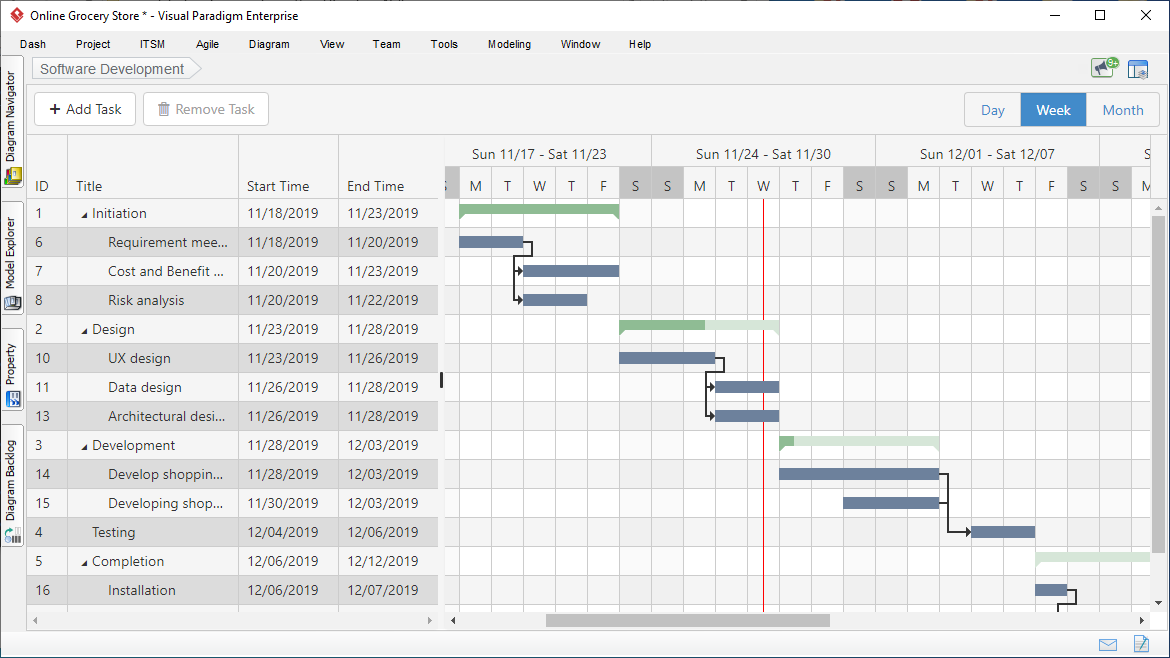 What Is The Difference Between Gantt And Pert Chart