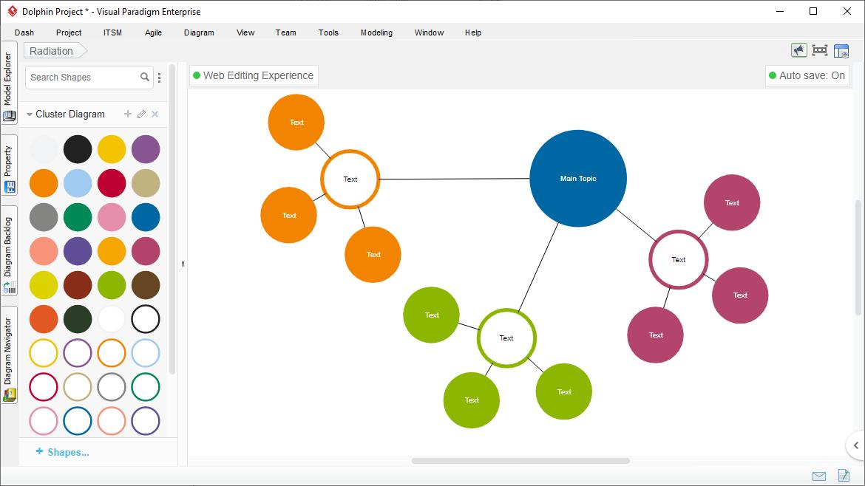 Cluster Diagram Tool