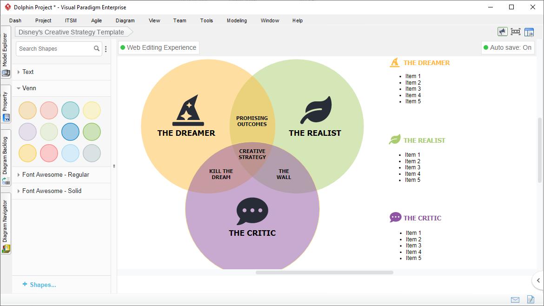 Disney's Creativity Strategy Tool