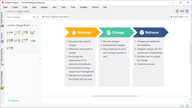 Lewin's Change Model Tool