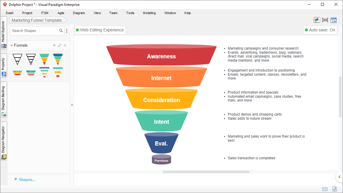 Marketing Funnel Tool