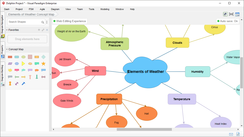 Concept Map Diagram Tool