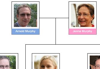 Use your images to build family tree