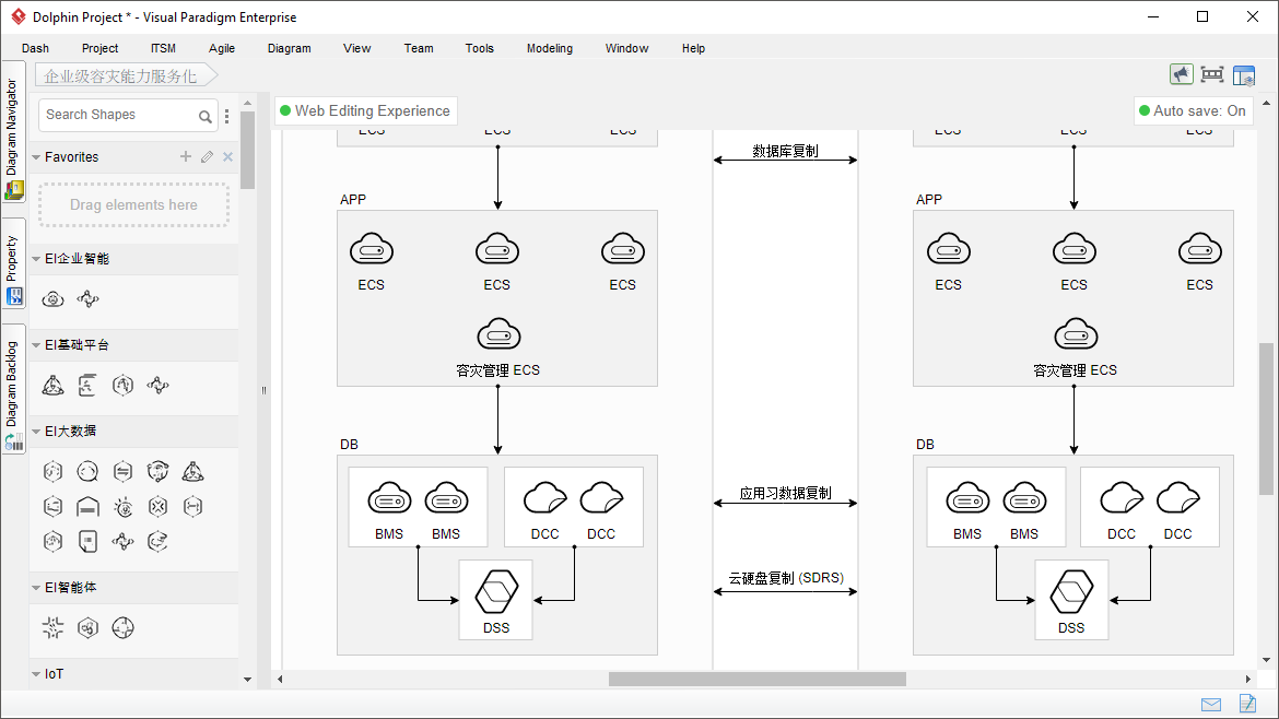 Huawei Cloud Architecture Diagram Software