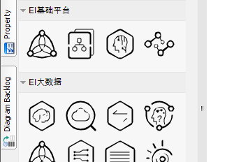 Full Huawei cloud service icons