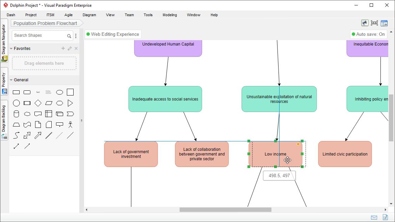 Problem Flow Diagram Tool