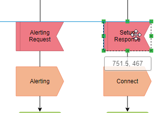 Create SDL diagram with ease