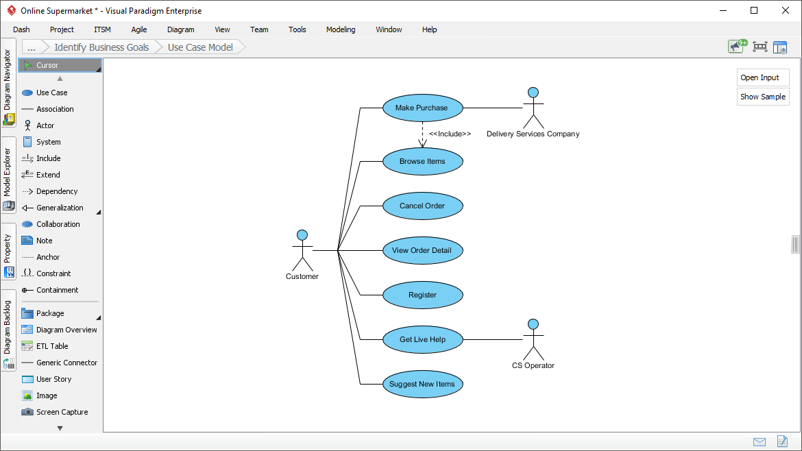 Identifying Business Goals: Use Case Diagram Created